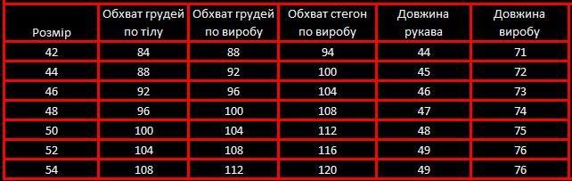 мірна таблиця жіночі вишиванки