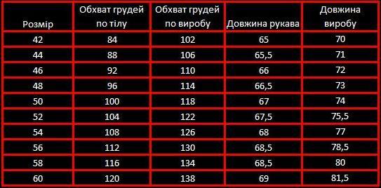 мірна таблиця чоловічі вишиті сорочки